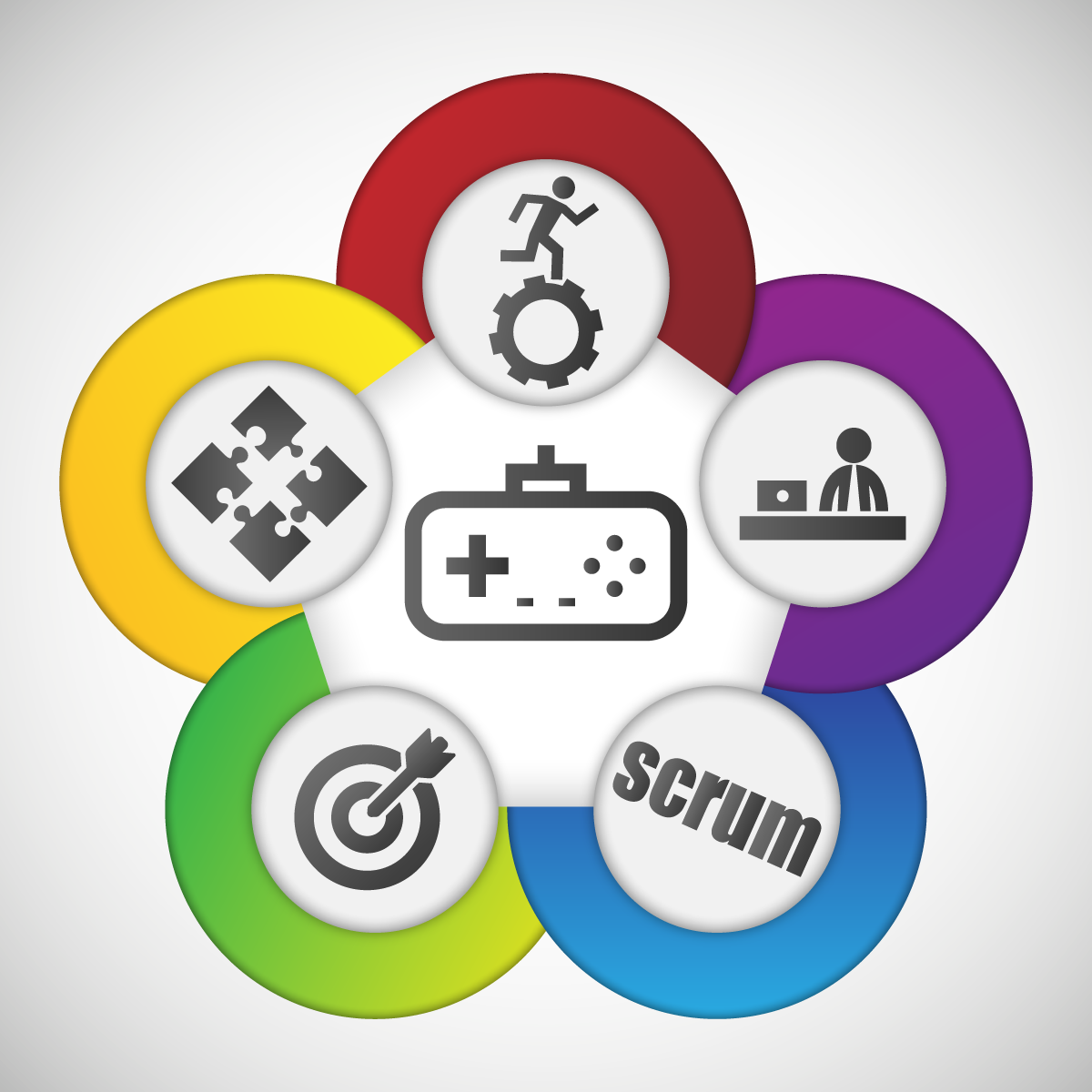 Gestionando con Agilidad - SCRUM MANAGER - En Streaming